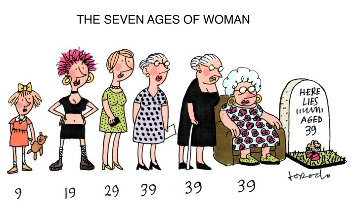Seven Ages of a Woman
